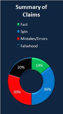 Chart losing a lost tribe summary.jpg