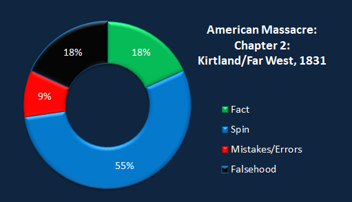 Chart AM chapter 2.png