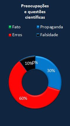 Chart CES Letter portuguese science.jpg