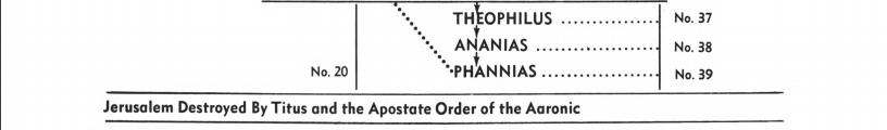 Priesthood Chart 3.png
