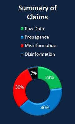 Chart.brodie.summary.jpg