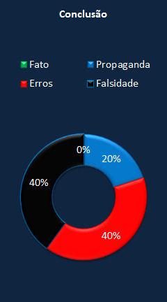 Chart CES Letter portuguese conclusion.jpg