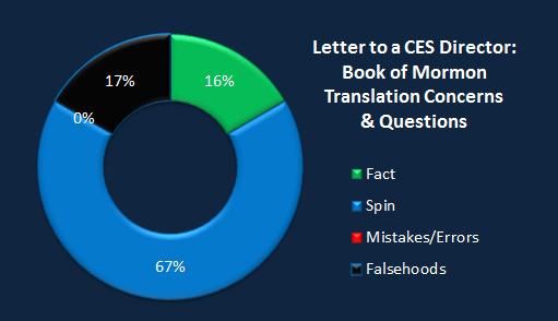 Chart CES Letter BoM translation.png