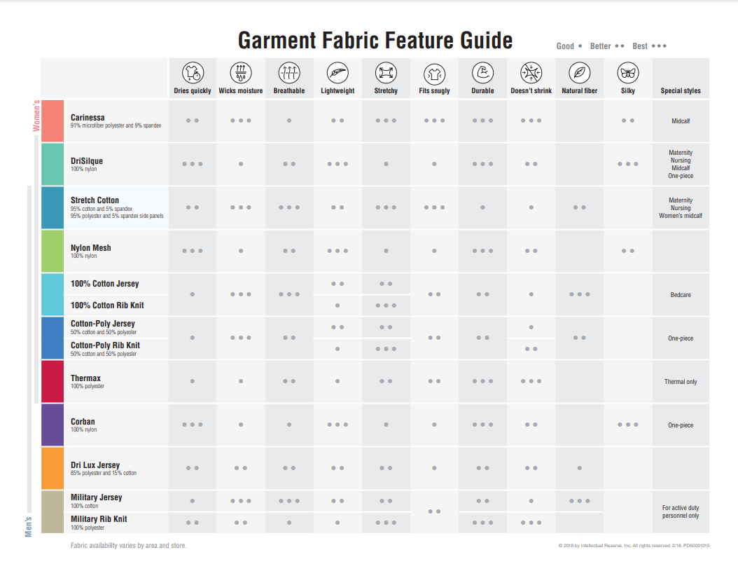 Garment Fabric Types Better.png