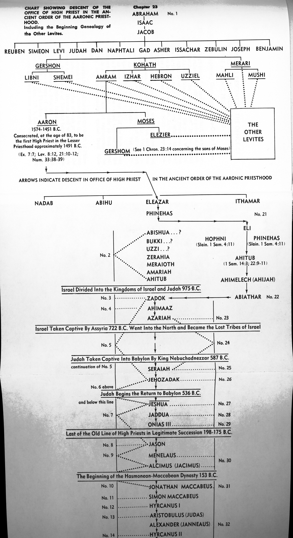 FAIR Document Priesthood 23 August 2021.jpg