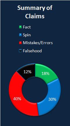 Chart insider summary.jpg