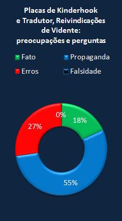 Chart CES Letter portuguese Kinderhook.jpg