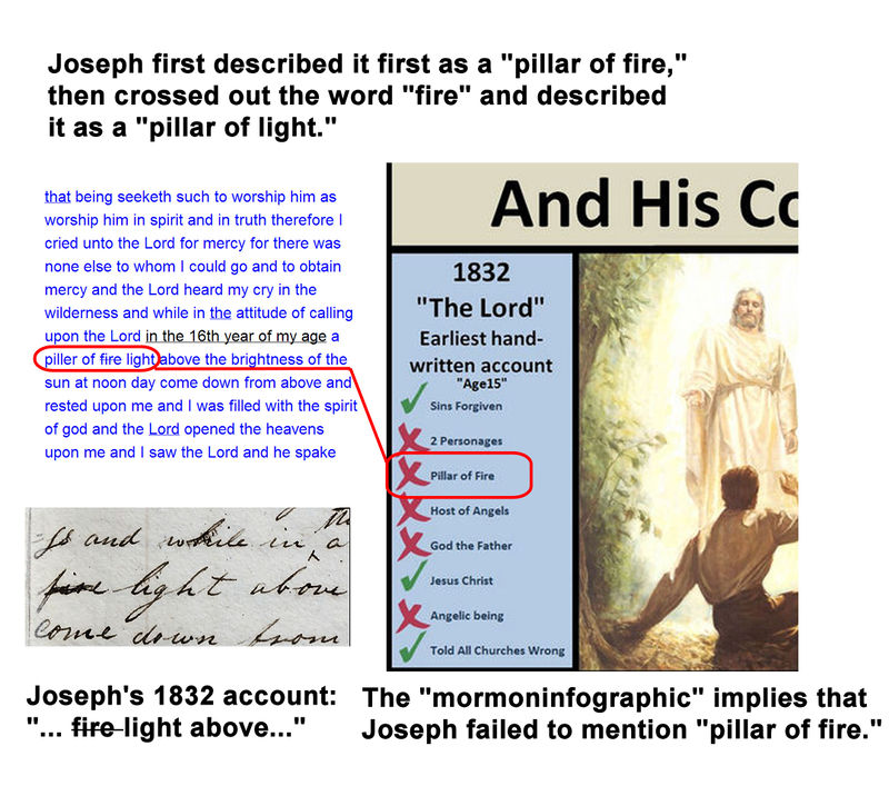 Mormoninfographic.error.1832.fire.light.2.jpg