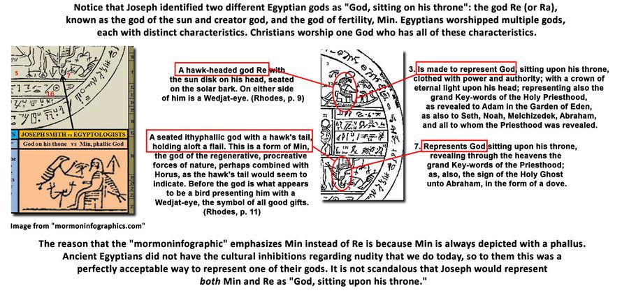 900px-Mormoninfographic.min.the.ithyphallic.god.jpg