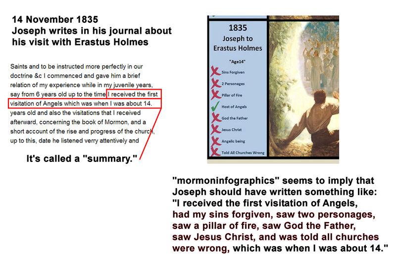 Mormoninfographic.erastus.holmes.summary-1.jpg