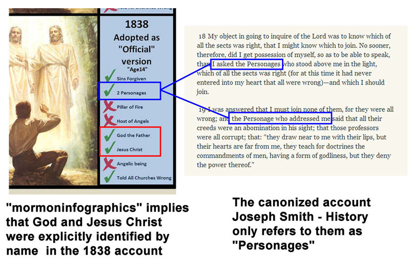 Mormoninfographics.error.1838.personages.jpg