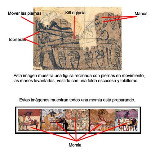 Mummy.fac.1.comparison.spanish.jpg